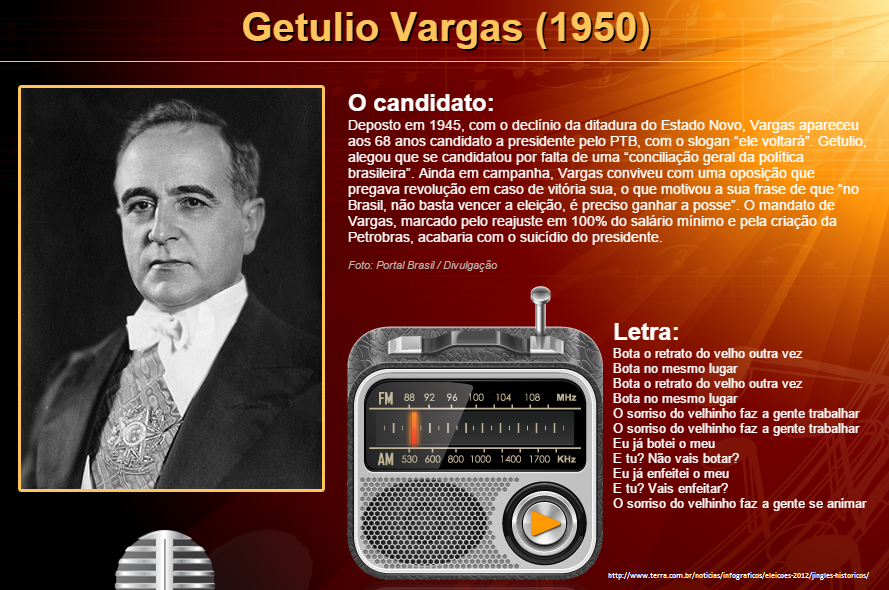 Jingles Históricos – 1950
