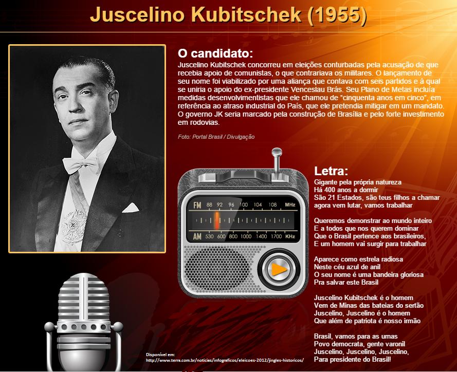 Jingles Históricos – 1955
